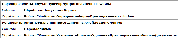 ДвеПодпискиНаСобытия
