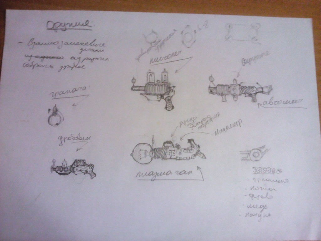 Old concepts of weapons