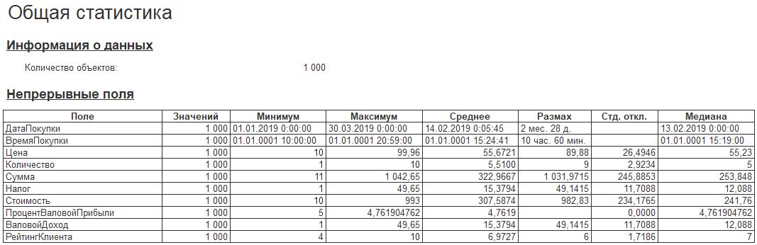 Общая статистика - Непрерывные поля